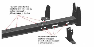 Black Horse Off Road - Traveler Commercial Roof Rack for Transit, Transit Connect, Chevy City Express, Metris, Nissan NV200/1500/2500/3500, Ram Promaster - Image 6
